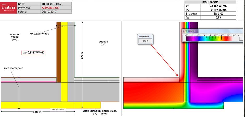 Passivhaus Basa termografico